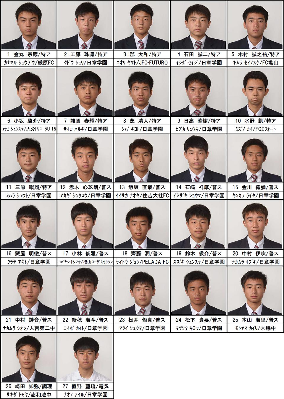 メンバー紹介(2020年度高校1年生)