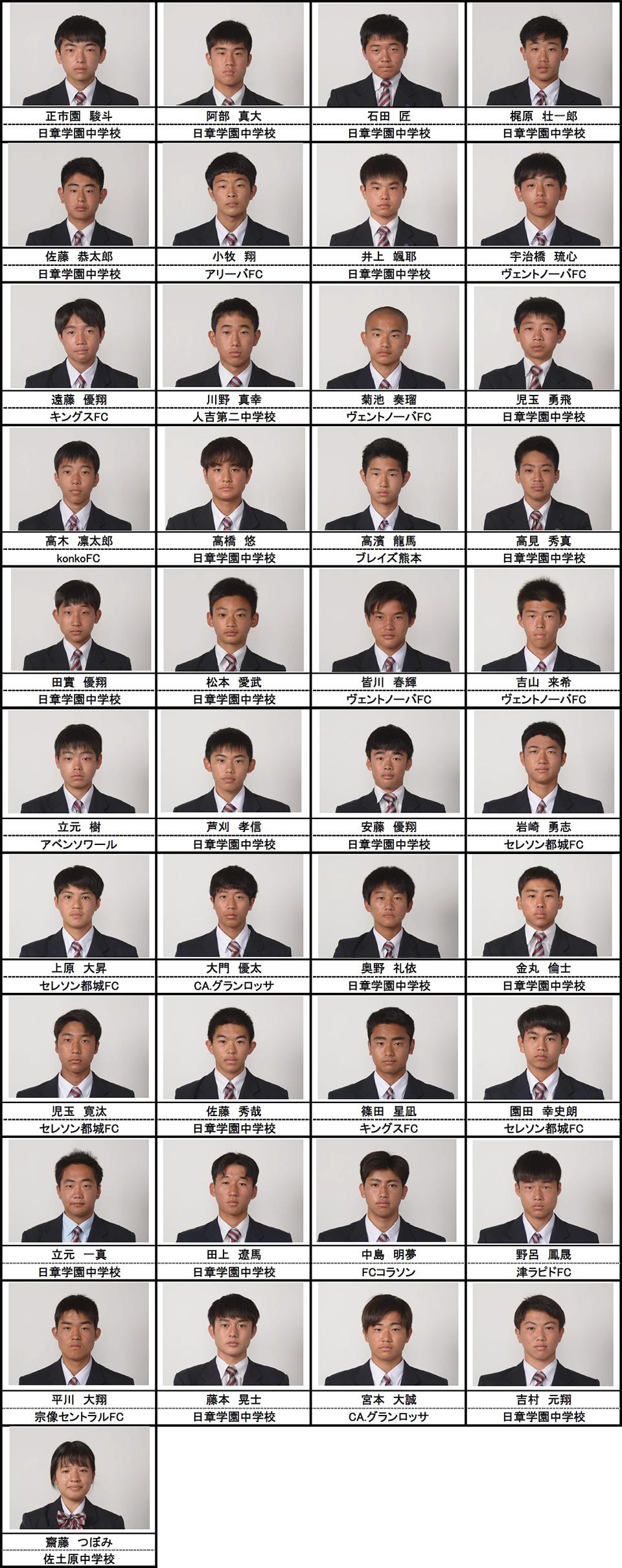 メンバー紹介(2021年度高校1年生)